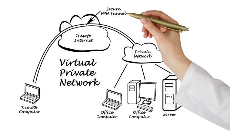 Connecting With Wi-Fi From Your Computer Through a VPN Tunnel